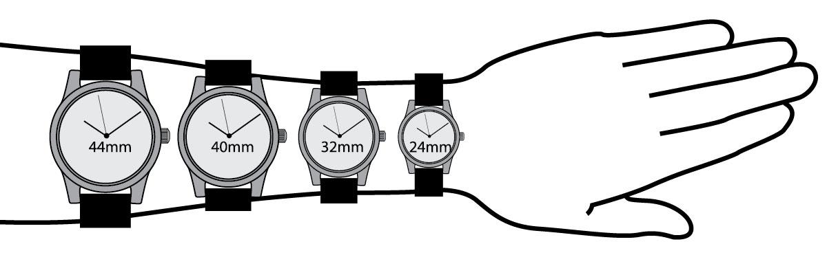 Pitate se u čemu je tajna popularnosti velikih satova? Dopustite da vam objasnimo