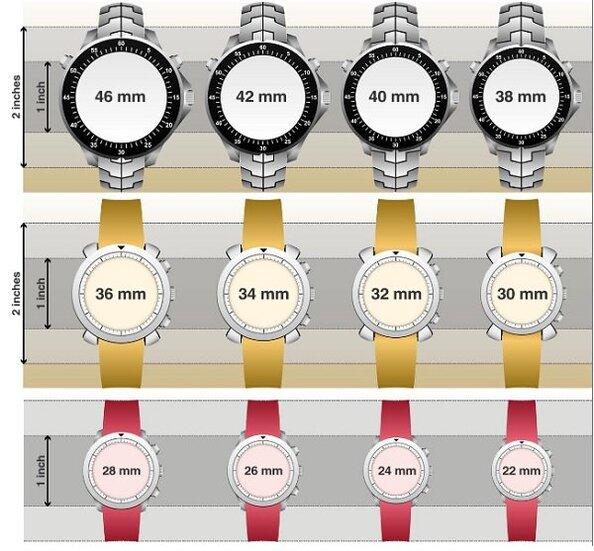 različite veličine ručnih satova